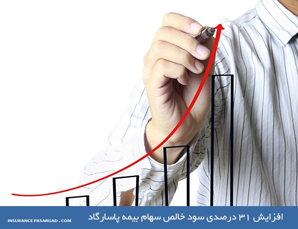31 درصد افزایش سود خالص بیمه پاسارگاد